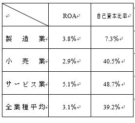 IFRS基準改正の影響 ~リース会計の画像
